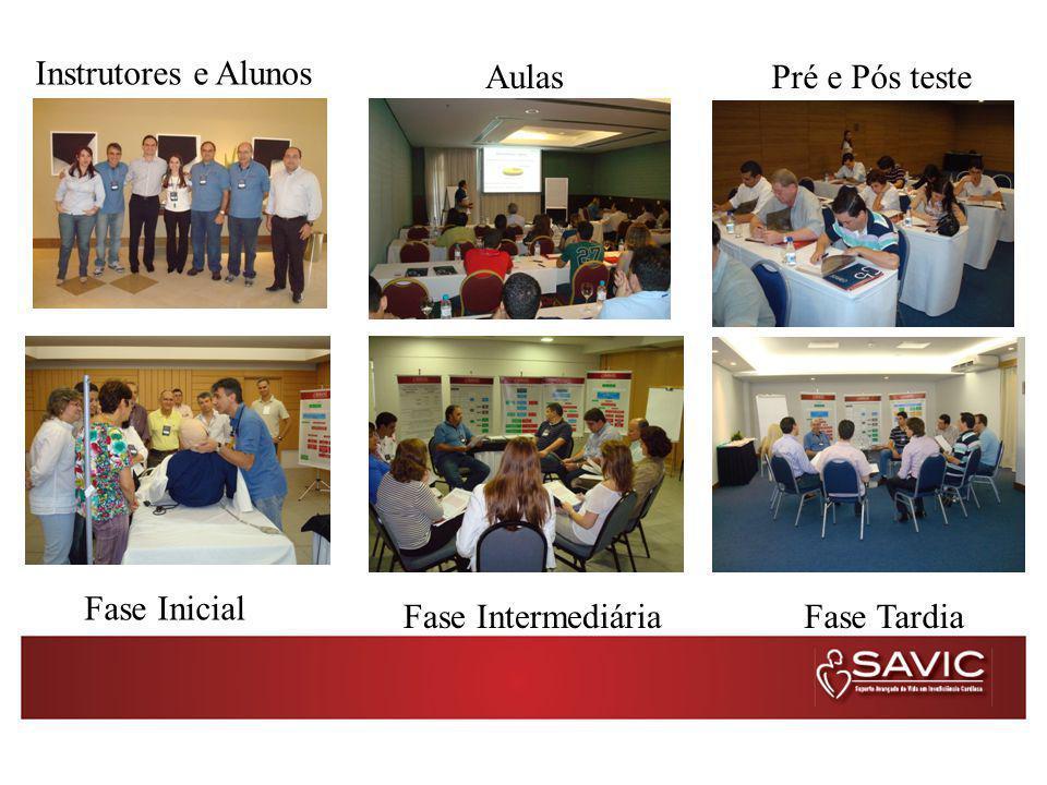 Fase Inicial Fase IntermediáriaFase Tardia AulasPré e Pós teste Instrutores e Alunos
