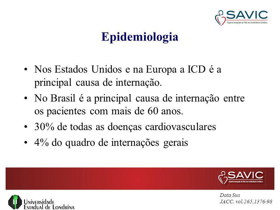 Epidemiologia Nos Estados Unidos e na Europa a ICD é a principal causa de internação. No Brasil é a principal causa de internação entre os pacientes c