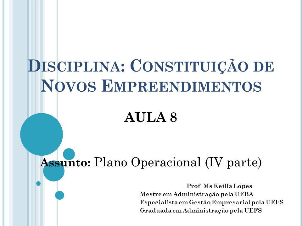 D ISCIPLINA : C ONSTITUIÇÃO DE N OVOS E MPREENDIMENTOS Prof Ms Keilla Lopes Mestre em Administração pela UFBA Especialista em Gestão Empresarial pela