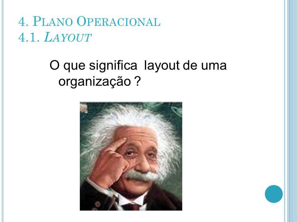 4. P LANO O PERACIONAL 4.1. L AYOUT O que significa layout de uma organização ?