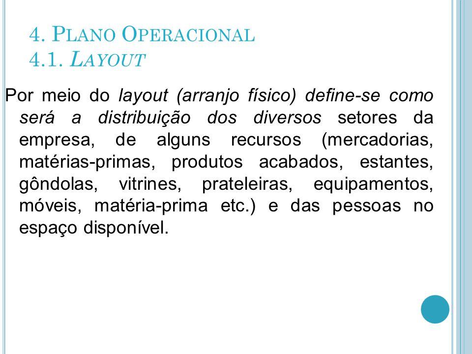 4. P LANO O PERACIONAL 4.1. L AYOUT Por meio do layout (arranjo físico) define-se como será a distribuição dos diversos setores da empresa, de alguns