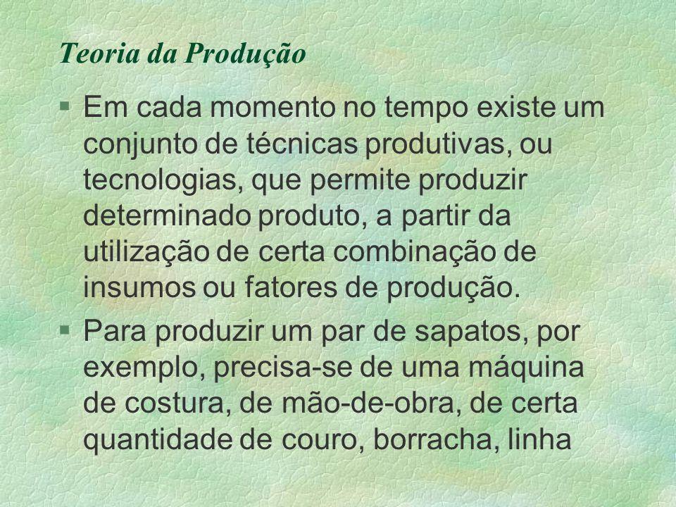 Teoria da Produção §Em cada momento no tempo existe um conjunto de técnicas produtivas, ou tecnologias, que permite produzir determinado produto, a pa