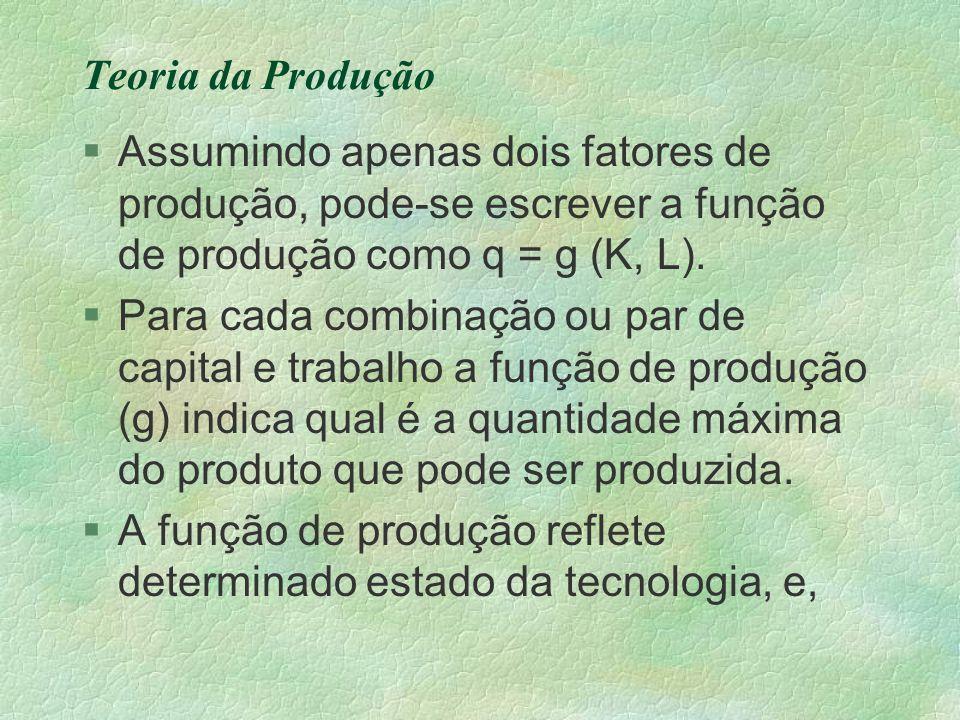 Teoria da Produção §Assumindo apenas dois fatores de produção, pode-se escrever a função de produção como q = g (K, L). §Para cada combinação ou par d