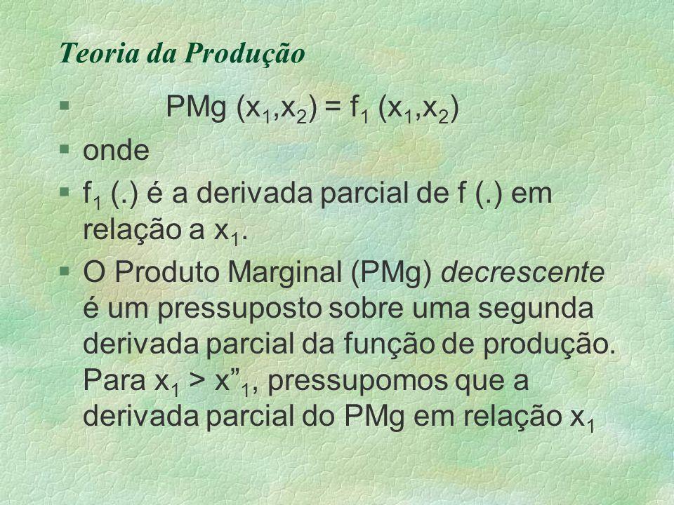 Teoria da Produção § PMg (x 1,x 2 ) = f 1 (x 1,x 2 ) §onde §f 1 (.) é a derivada parcial de f (.) em relação a x 1. §O Produto Marginal (PMg) decresce