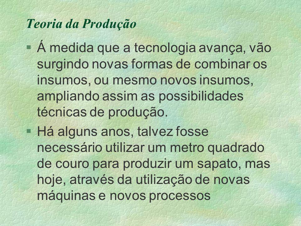 Teoria da Produção §Á medida que a tecnologia avança, vão surgindo novas formas de combinar os insumos, ou mesmo novos insumos, ampliando assim as pos