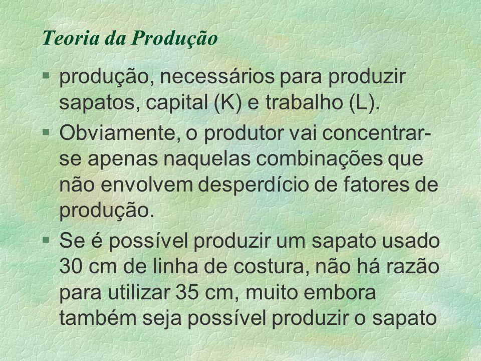 Teoria da Produção §produção, necessários para produzir sapatos, capital (K) e trabalho (L). §Obviamente, o produtor vai concentrar- se apenas naquela