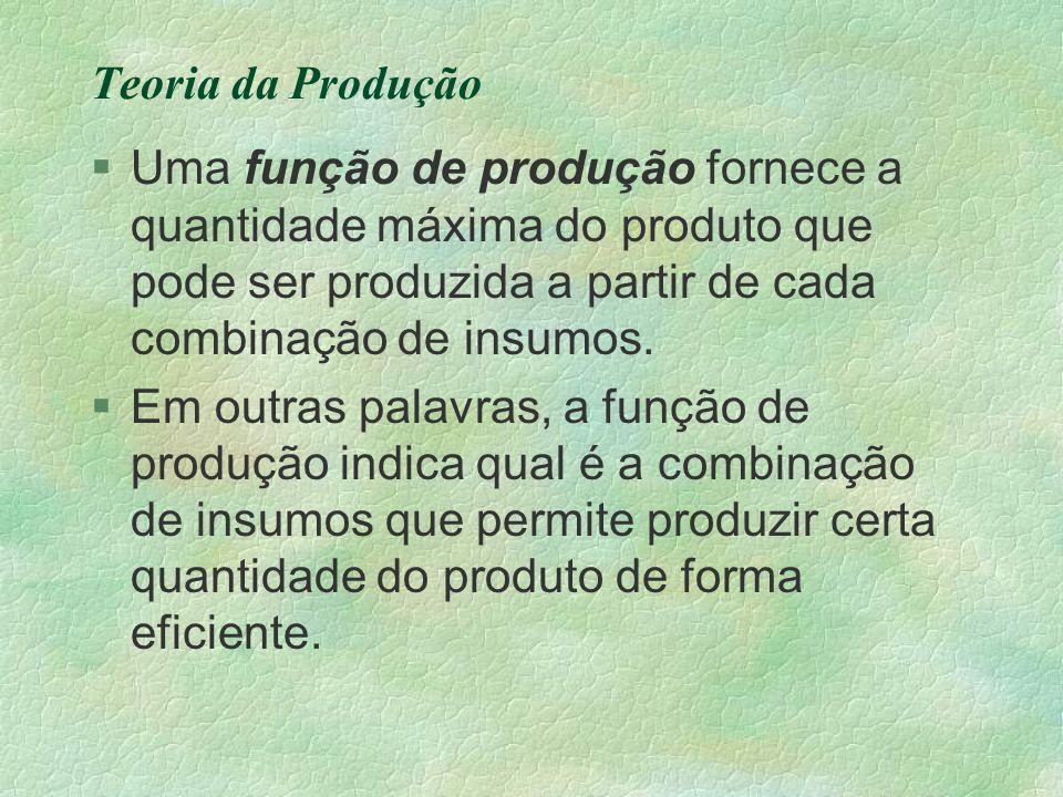 Teoria da Produção §Uma função de produção fornece a quantidade máxima do produto que pode ser produzida a partir de cada combinação de insumos. §Em o