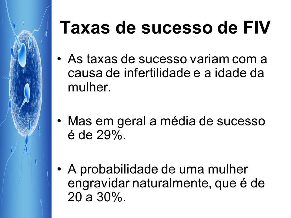 Taxas de sucesso de FIV As taxas de sucesso variam com a causa de infertilidade e a idade da mulher. Mas em geral a média de sucesso é de 29%. A proba