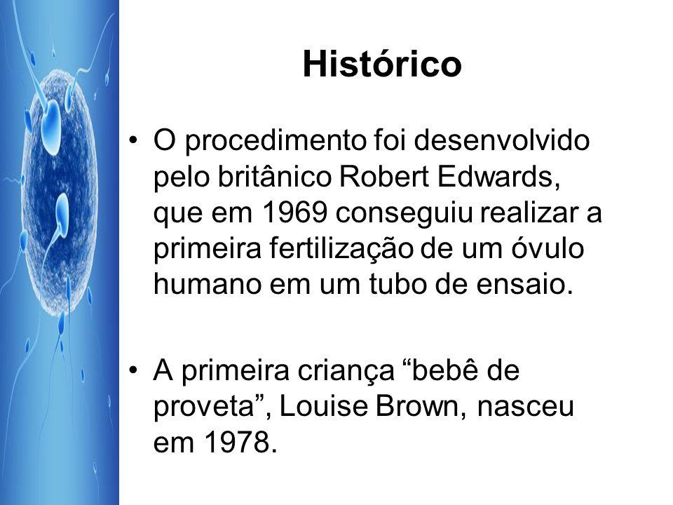 O procedimento foi desenvolvido pelo britânico Robert Edwards, que em 1969 conseguiu realizar a primeira fertilização de um óvulo humano em um tubo de