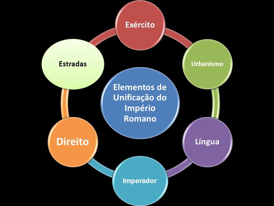 A Economia Romana p.