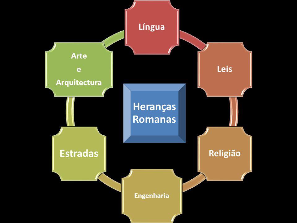 Heranças Romanas LínguaLeisReligião Engenharia Estradas Arte e Arquitectura