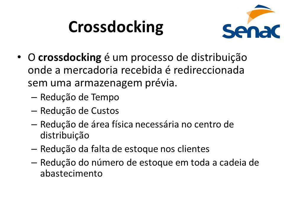 Crossdocking O crossdocking é um processo de distribuição onde a mercadoria recebida é redireccionada sem uma armazenagem prévia.