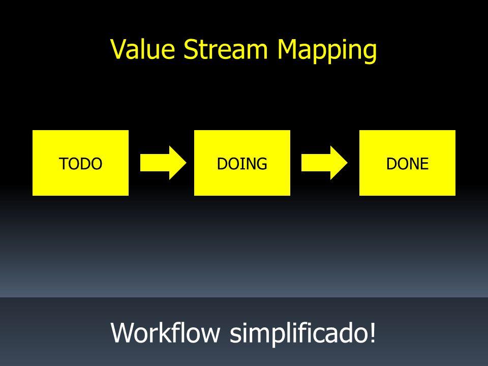 TODODOINGDONE Value Stream Mapping Workflow simplificado!
