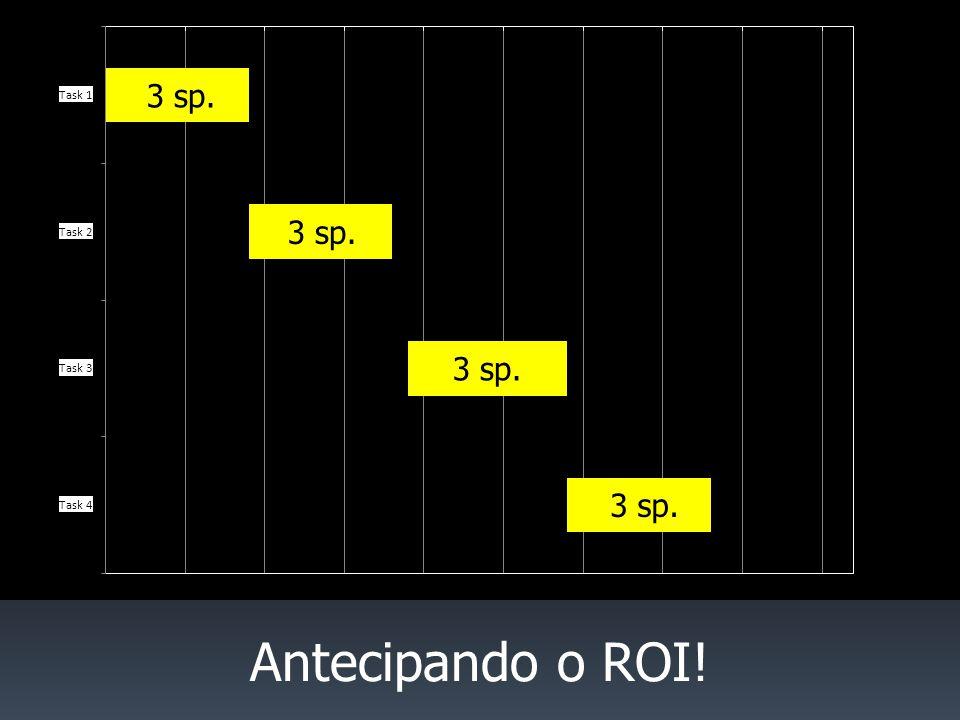 Antecipando o ROI! 3 sp.