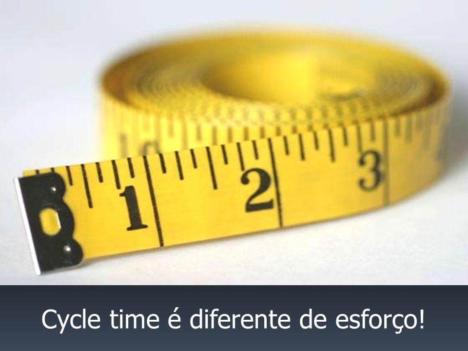 Cycle time é diferente de esforço!