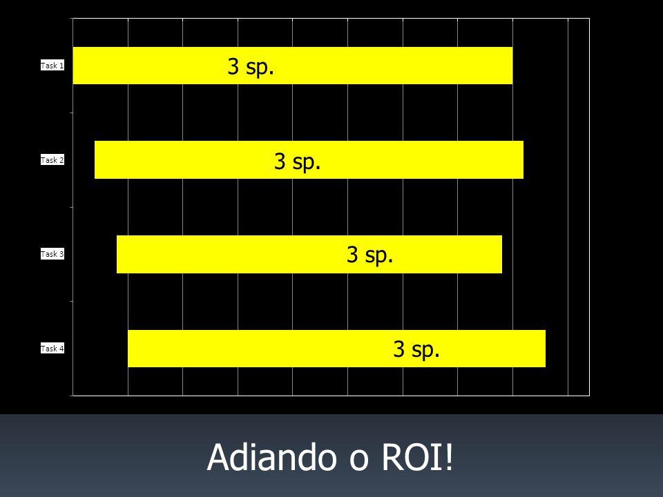 Adiando o ROI! 3 sp.