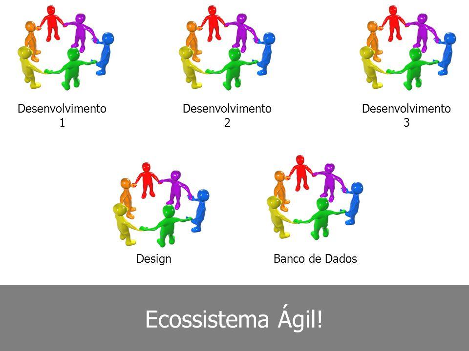 Ecossistema Ágil! Desenvolvimento 1 Desenvolvimento 2 Desenvolvimento 3 DesignBanco de Dados