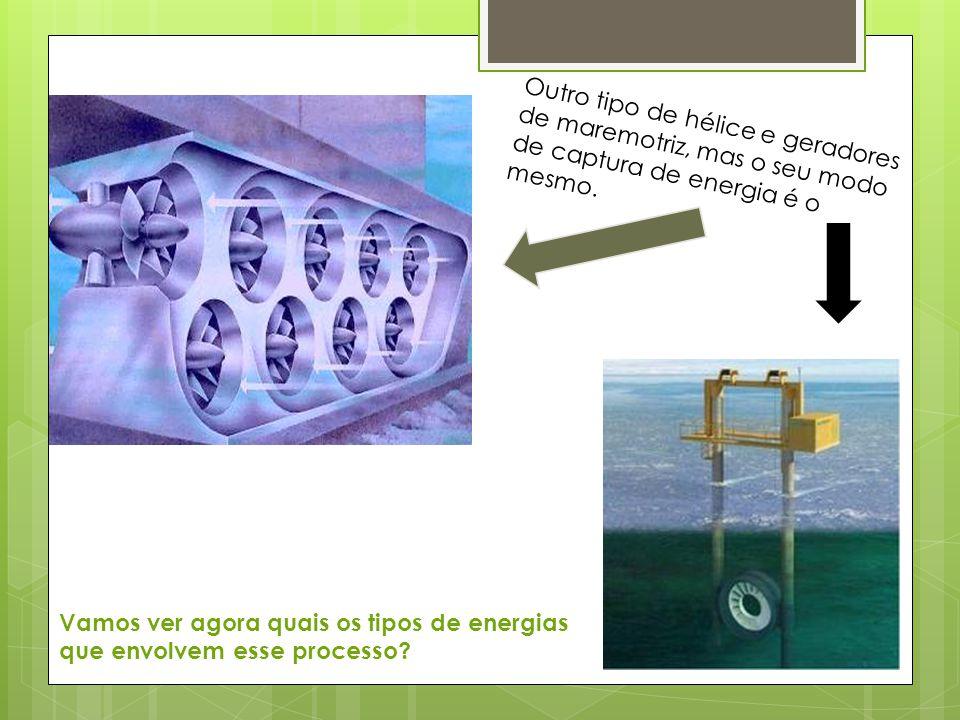 Outro tipo de hélice e geradores de maremotriz, mas o seu modo de captura de energia é o mesmo. Vamos ver agora quais os tipos de energias que envolve