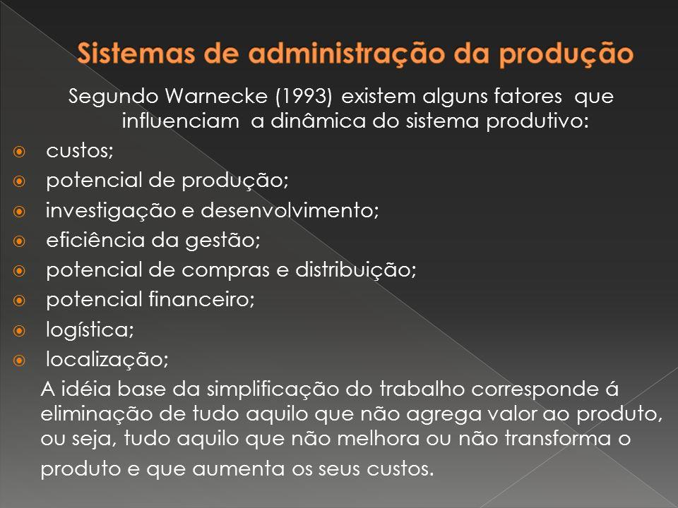 Segundo Warnecke (1993) existem alguns fatores que influenciam a dinâmica do sistema produtivo:  custos;  potencial de produção;  investigação e de