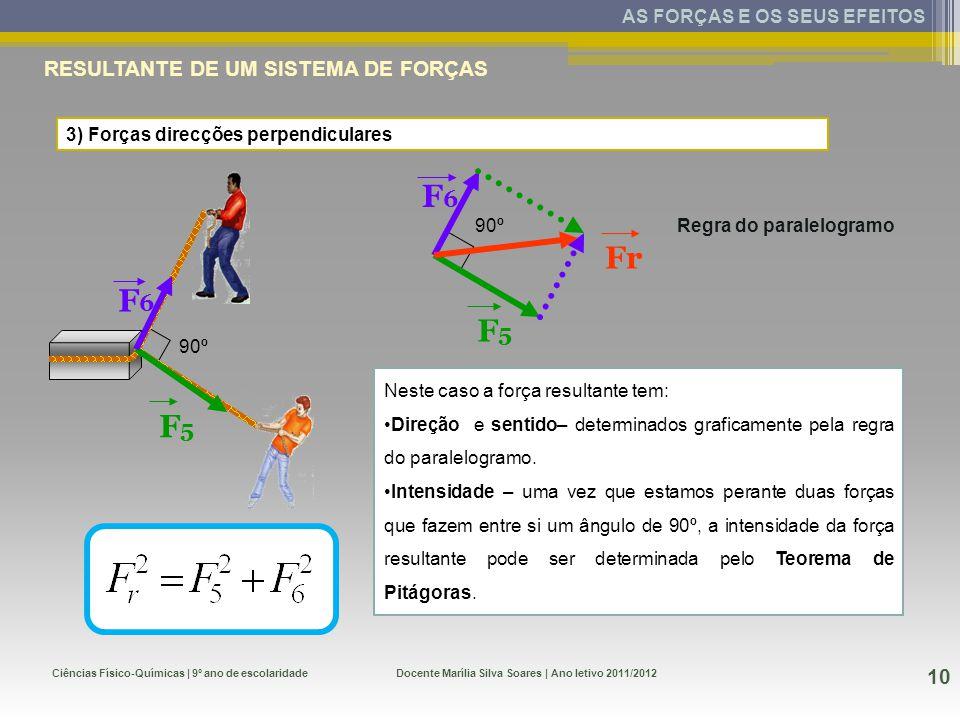 Ciências Físico-Químicas | 9º ano de escolaridade 10 Docente Marília Silva Soares | Ano letivo 2011/2012 AS FORÇAS E OS SEUS EFEITOS RESULTANTE DE UM SISTEMA DE FORÇAS 3) Forças direcções perpendiculares 90º F5F5 F6F6 F5F5 F6F6 Fr Regra do paralelogramo Neste caso a força resultante tem: Direção e sentido– determinados graficamente pela regra do paralelogramo.