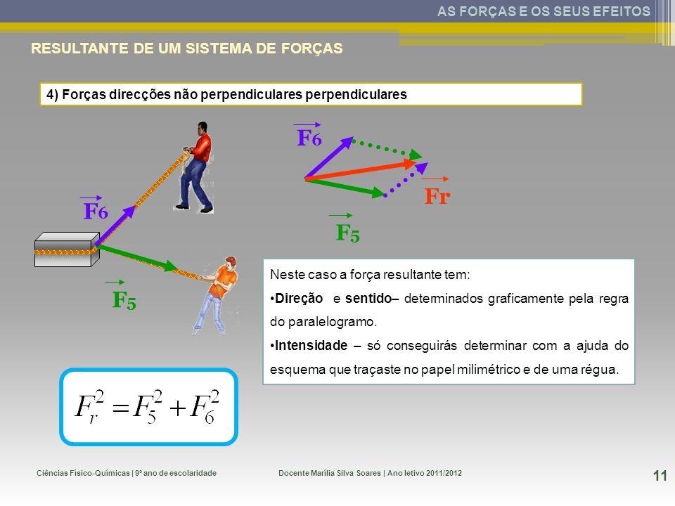 Ciências Físico-Químicas | 9º ano de escolaridade 11 Docente Marília Silva Soares | Ano letivo 2011/2012 AS FORÇAS E OS SEUS EFEITOS RESULTANTE DE UM SISTEMA DE FORÇAS 4) Forças direcções não perpendiculares perpendiculares F5F5 F6F6 F5F5 F6F6 Fr Neste caso a força resultante tem: Direção e sentido– determinados graficamente pela regra do paralelogramo.
