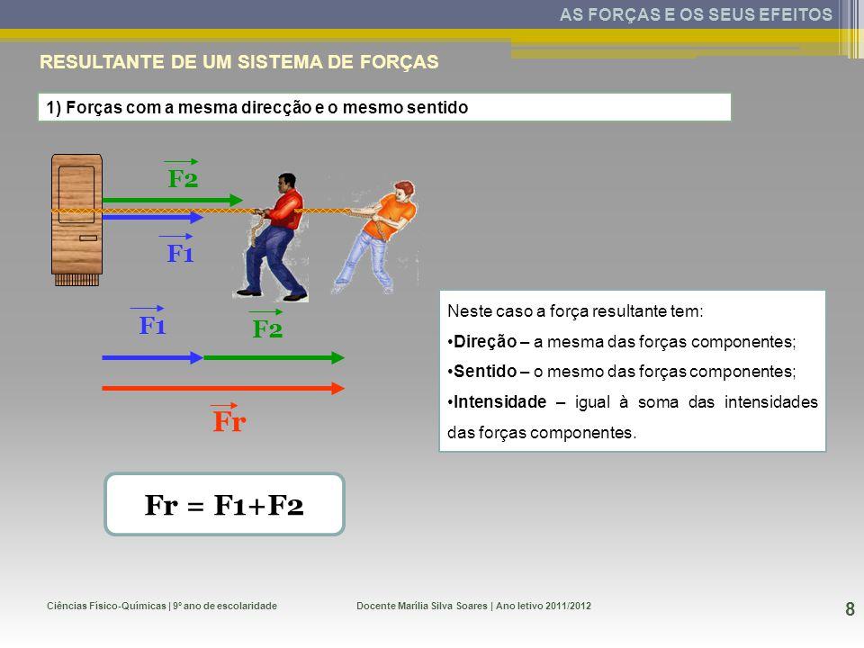 Ciências Físico-Químicas | 9º ano de escolaridade 8 Docente Marília Silva Soares | Ano letivo 2011/2012 AS FORÇAS E OS SEUS EFEITOS RESULTANTE DE UM SISTEMA DE FORÇAS Fr = F1+F2 1) Forças com a mesma direcção e o mesmo sentido F1 F2 F1 Fr Neste caso a força resultante tem: Direção – a mesma das forças componentes; Sentido – o mesmo das forças componentes; Intensidade – igual à soma das intensidades das forças componentes.