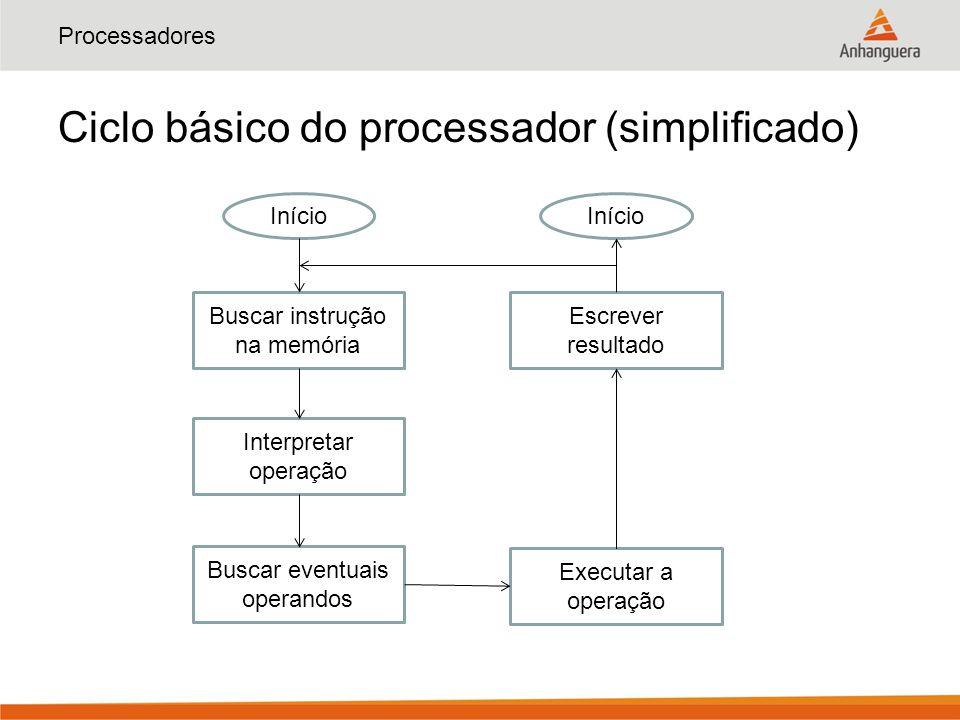 Processadores Ciclo básico do processador (simplificado) Buscar instrução na memória Início Escrever resultado Executar a operação Buscar eventuais op