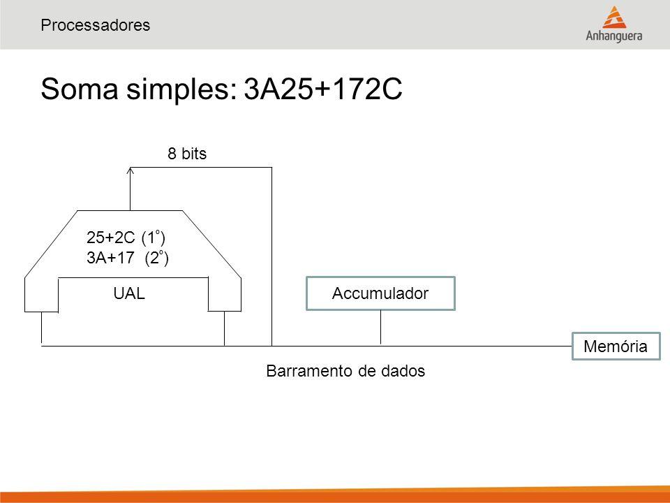 Processadores Soma simples: 3A25+172C Accumulador Memória Barramento de dados UAL 8 bits 25+2C (1 º ) 3A+17 (2 º )