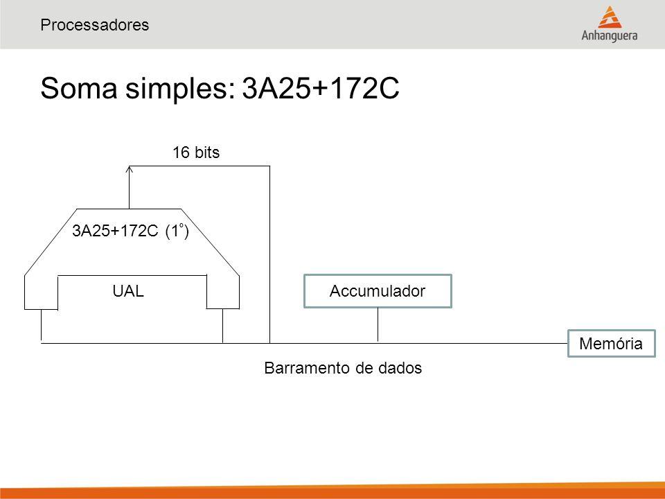 Processadores Soma simples: 3A25+172C Accumulador Memória Barramento de dados UAL 16 bits 3A25+172C (1 º )