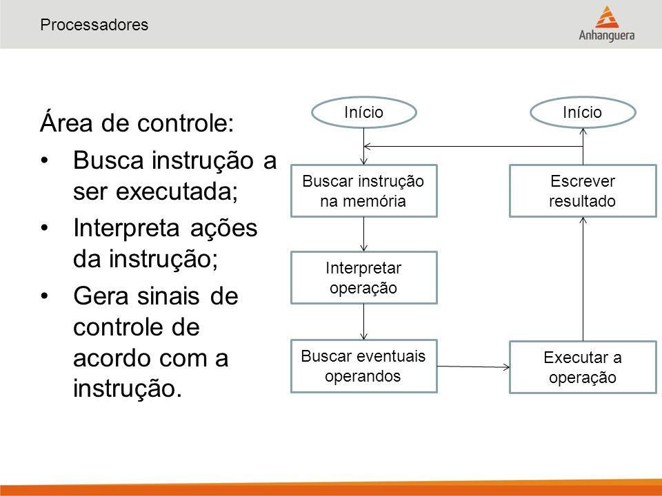 Processadores Área de controle: Busca instrução a ser executada; Interpreta ações da instrução; Gera sinais de controle de acordo com a instrução. Bus