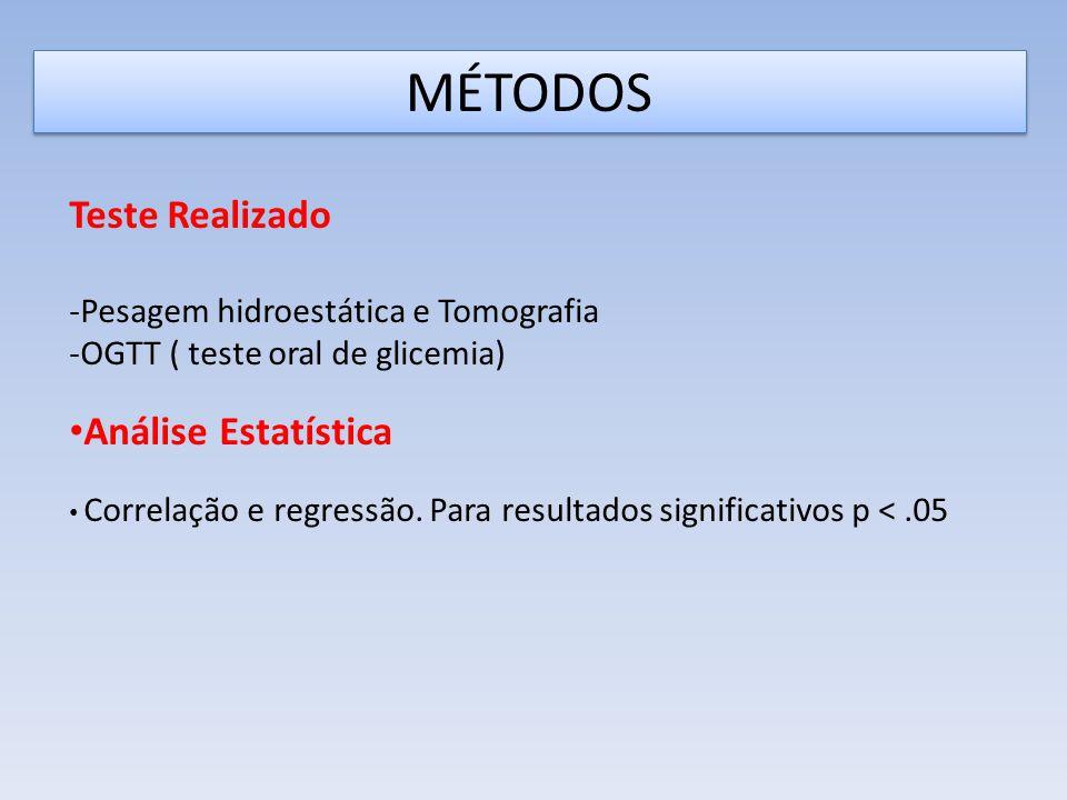 MÉTODOS Teste Realizado -Pesagem hidroestática e Tomografia -OGTT ( teste oral de glicemia) Análise Estatística Correlação e regressão.