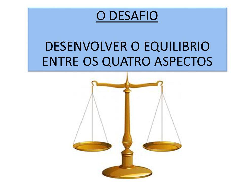 O DESAFIO DESENVOLVER O EQUILIBRIO ENTRE OS QUATRO ASPECTOS O DESAFIO DESENVOLVER O EQUILIBRIO ENTRE OS QUATRO ASPECTOS