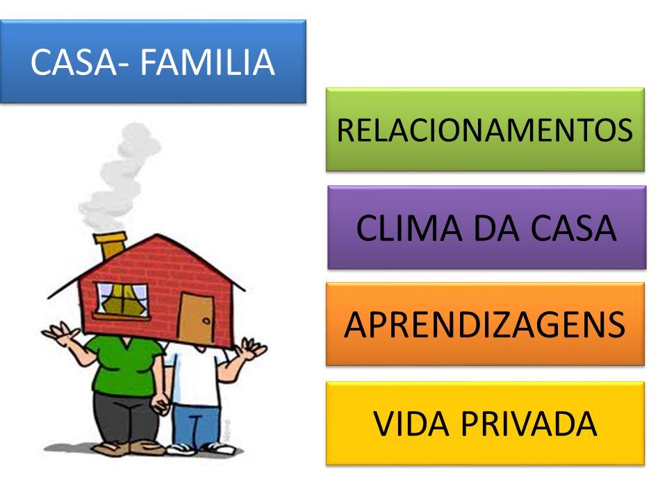 CASA- FAMILIA APRENDIZAGENS CLIMA DA CASA RELACIONAMENTOS VIDA PRIVADA