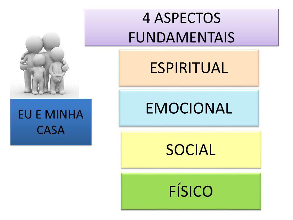 4 ASPECTOS FUNDAMENTAIS EU E MINHA CASA ESPIRITUAL EMOCIONAL SOCIAL FÍSICO