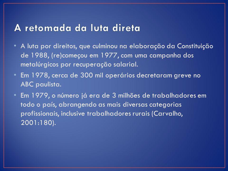 A luta por direitos, que culminou na elaboração da Constituição de 1988, (re)começou em 1977, com uma campanha dos metalúrgicos por recuperação salari