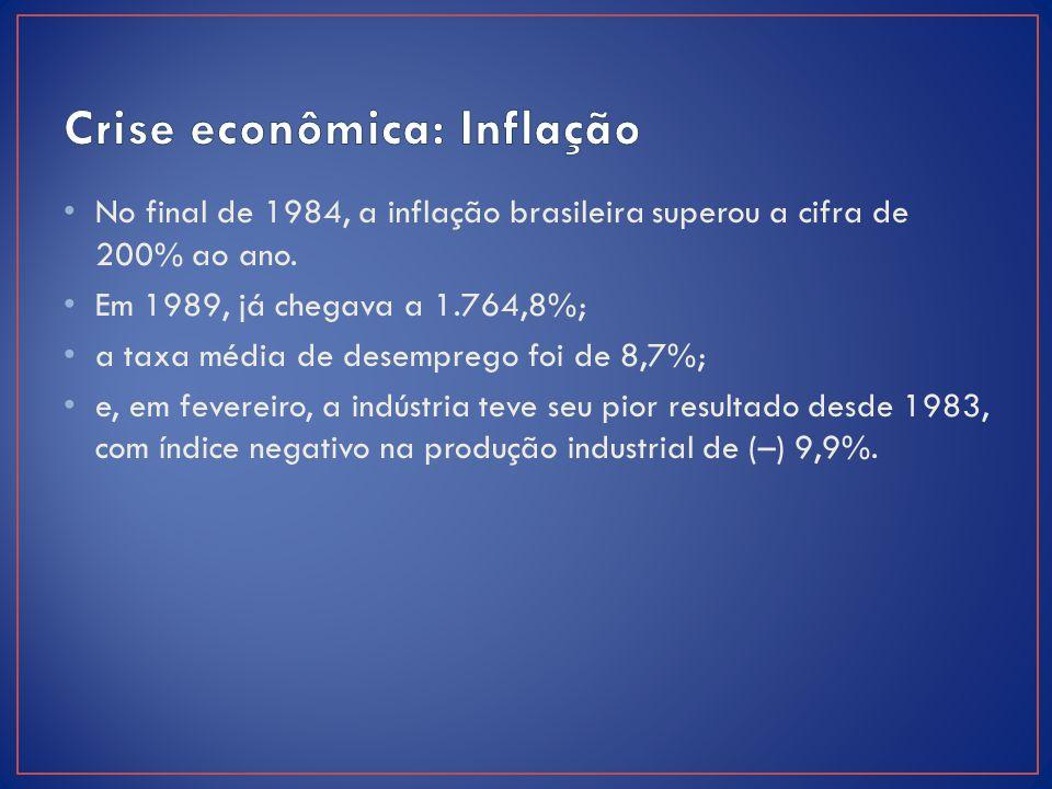 No final de 1984, a inflação brasileira superou a cifra de 200% ao ano. Em 1989, já chegava a 1.764,8%; a taxa média de desemprego foi de 8,7%; e, em