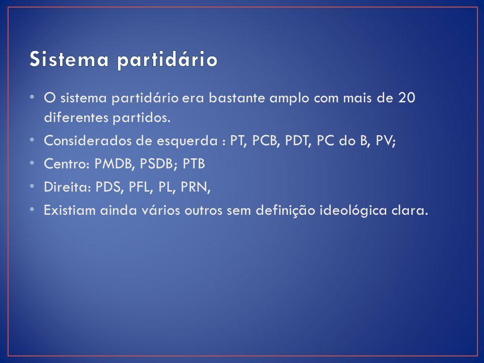 O sistema partidário era bastante amplo com mais de 20 diferentes partidos. Considerados de esquerda : PT, PCB, PDT, PC do B, PV; Centro: PMDB, PSDB;