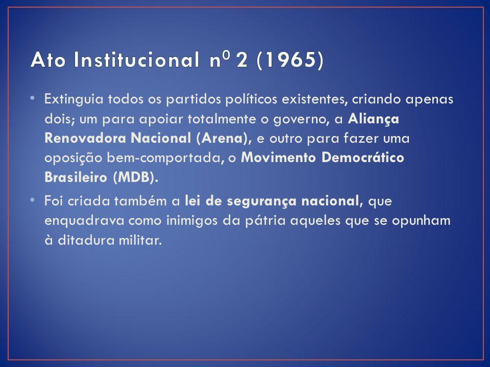 Estabelecia o fim das eleições diretas para governadores e prefeitos das capitais.