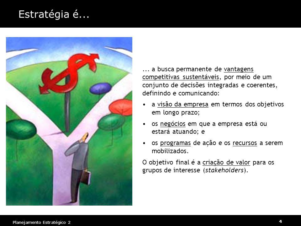 Planejamento Estratégico 2 5 Estratégia é um processo dinâmico...