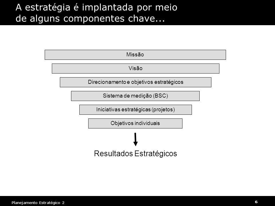 Planejamento Estratégico 2 6 A estrat é gia é implantada por meio de alguns componentes chave...