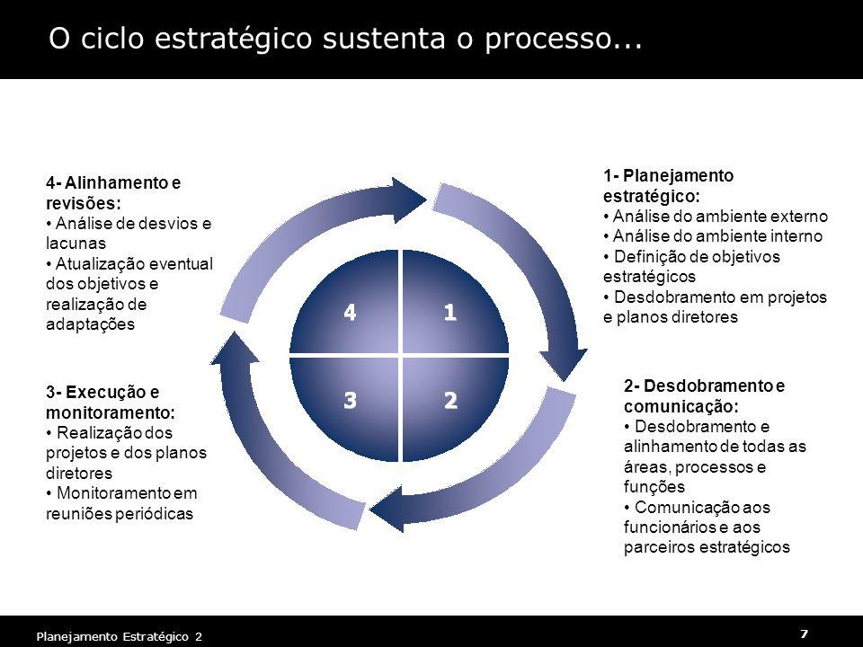 Planejamento Estratégico 2 7 1- Planejamento estratégico: Análise do ambiente externo Análise do ambiente interno Definição de objetivos estratégicos Desdobramento em projetos e planos diretores 2- Desdobramento e comunicação: Desdobramento e alinhamento de todas as áreas, processos e funções Comunicação aos funcionários e aos parceiros estratégicos 3- Execução e monitoramento: Realização dos projetos e dos planos diretores Monitoramento em reuniões periódicas 4- Alinhamento e revisões: Análise de desvios e lacunas Atualização eventual dos objetivos e realização de adaptações O ciclo estrat é gico sustenta o processo...