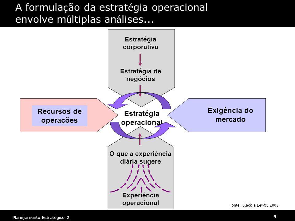 Planejamento Estratégico 2 10 Em suma, estratégia é a busca da convergência...