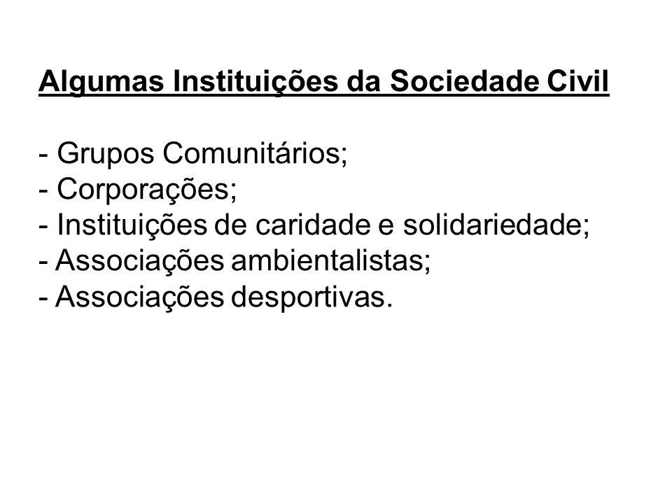 Algumas Instituições da Sociedade Civil - Grupos Comunitários; - Corporações; - Instituições de caridade e solidariedade; - Associações ambientalistas