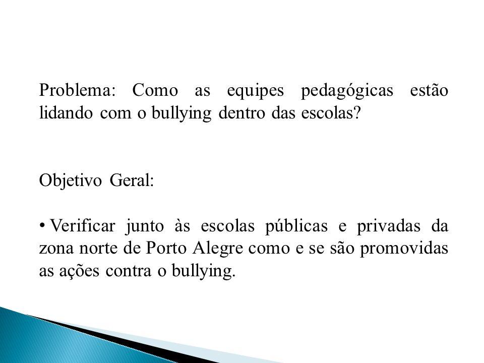 Problema: Como as equipes pedagógicas estão lidando com o bullying dentro das escolas? Objetivo Geral: Verificar junto às escolas públicas e privadas
