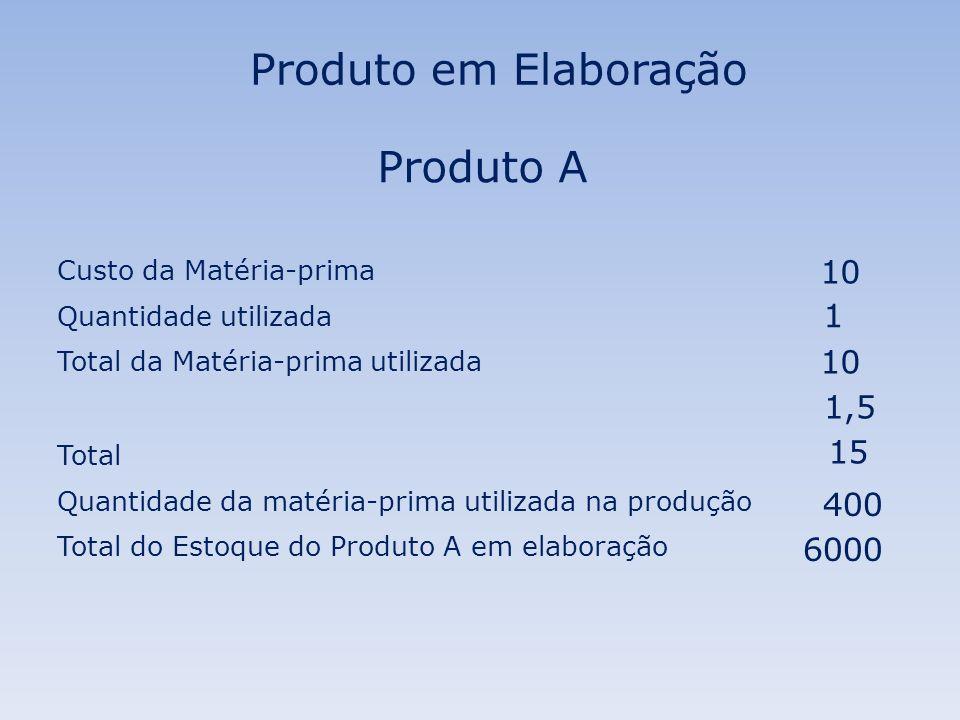 Custo da Matéria-prima Quantidade utilizada Total da Matéria-prima utilizada Total Quantidade da matéria-prima utilizada na produção Total do Estoque
