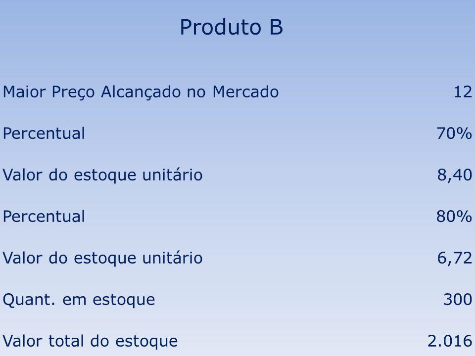 Produto B Maior Preço Alcançado no Mercado12 Percentual70% Valor do estoque unitário8,40 Percentual80% Valor do estoque unitário6,72 Quant. em estoque
