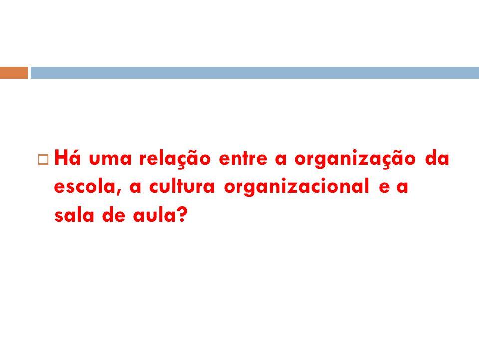  Há uma relação entre a organização da escola, a cultura organizacional e a sala de aula?
