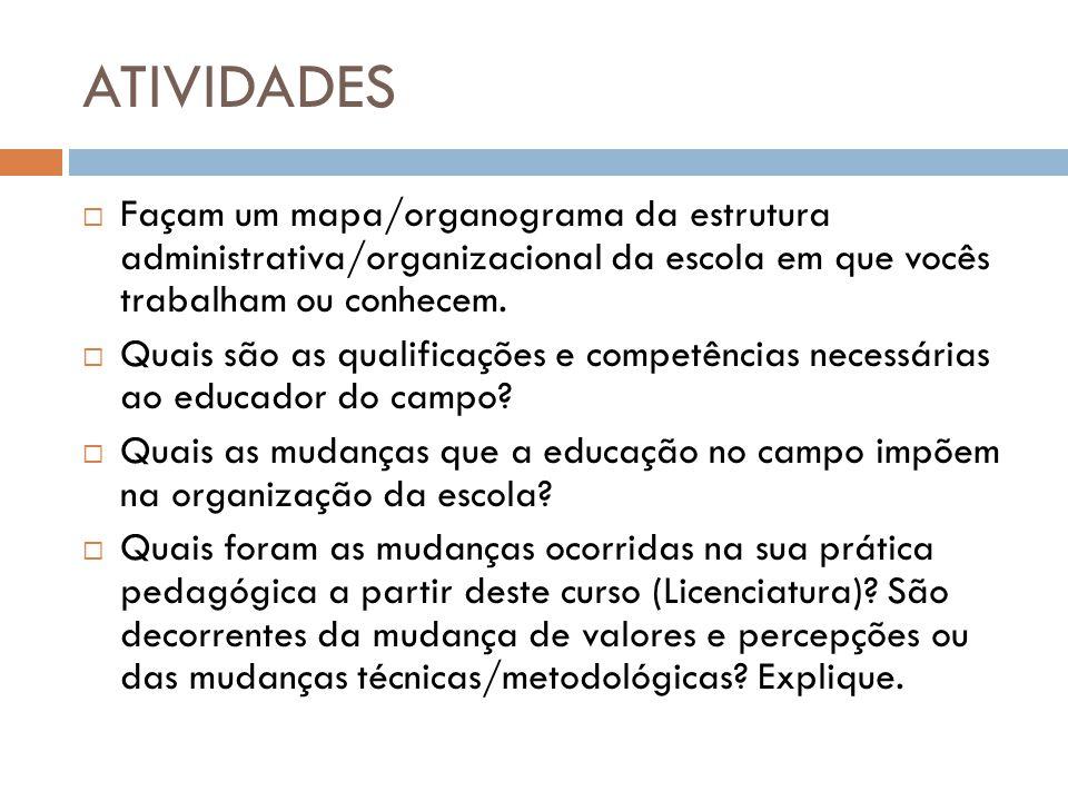 ATIVIDADES  Façam um mapa/organograma da estrutura administrativa/organizacional da escola em que vocês trabalham ou conhecem.