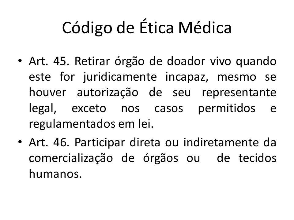 Código de Ética Médica Art.45.