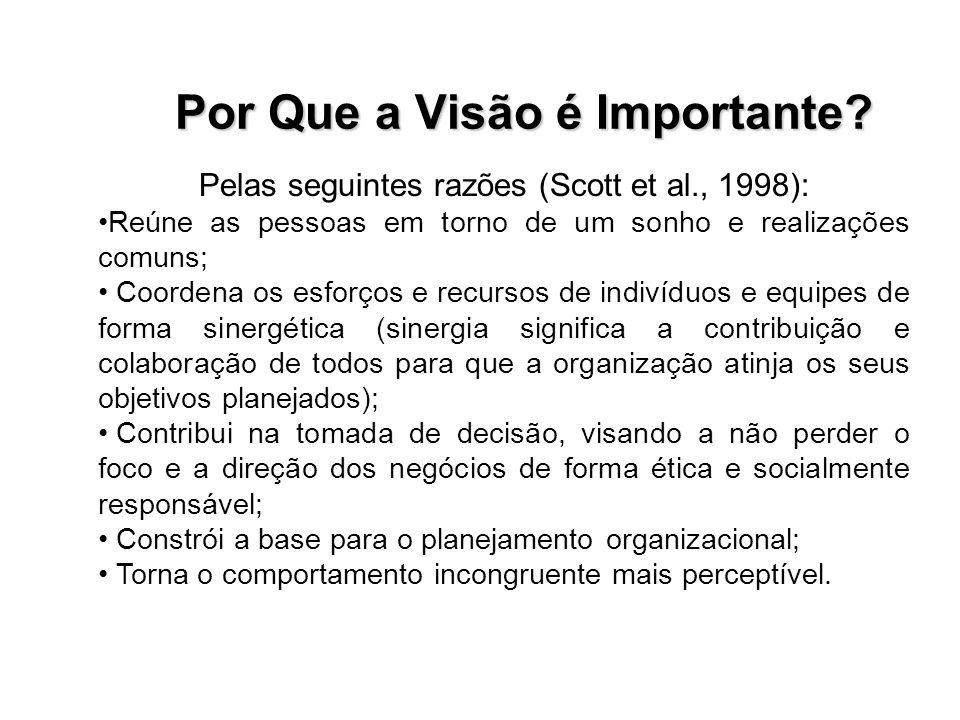 A visão de futuro é o ponto de partida do planejamento estratégico.